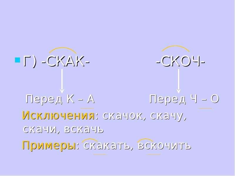 Г) -СКАК- -СКОЧ- Г) -СКАК- -СКОЧ- Перед К – А Перед Ч – О Исключения: скачок, скачу, скачи, вскачь П