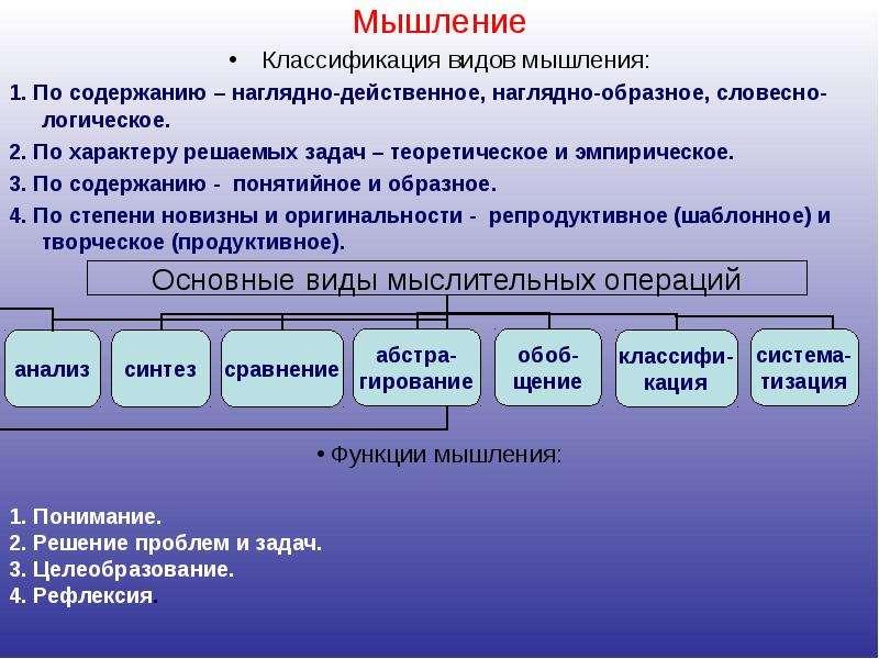 Мышление Классификация видов мышления: 1. По содержанию – наглядно-действенное, наглядно-образное, с