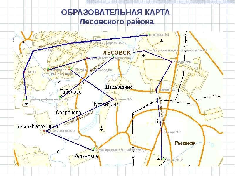 Общие положения организации предпрофильной подготовки девятиклассников Новикова Т. Г. АПК и ПРО, рис. 15
