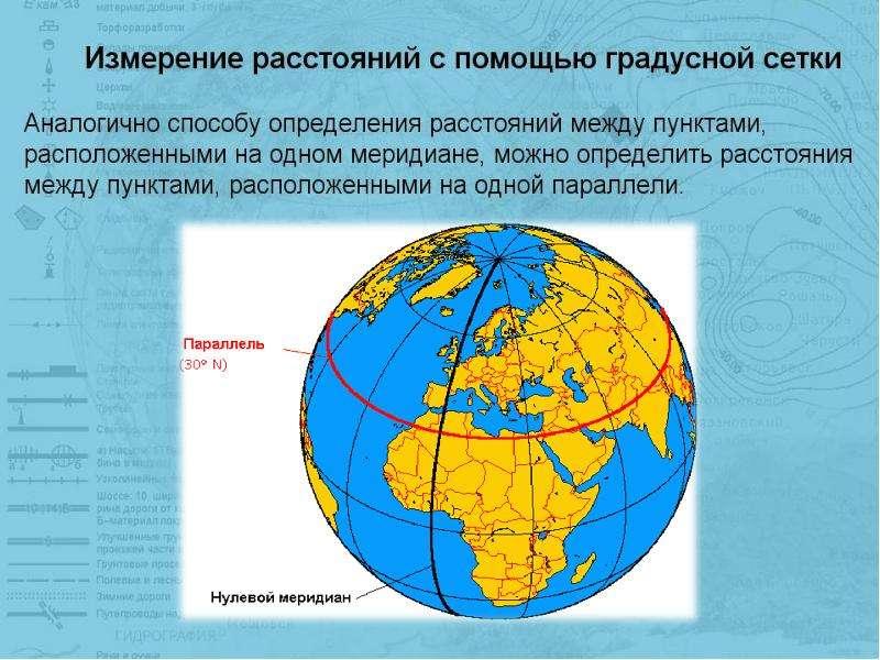 образом, белье конспект урока по географии 6 класс географические координаты термобелья для