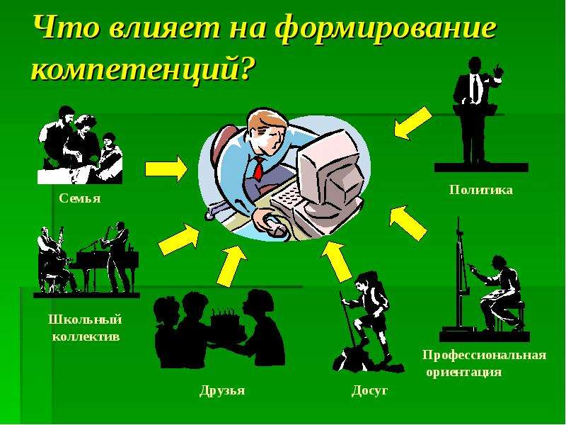 Что влияет на формирование компетенций?