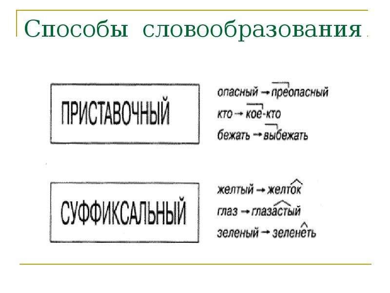 Обобщающий урок русского языка