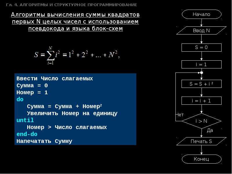 4 types of pseudocodes