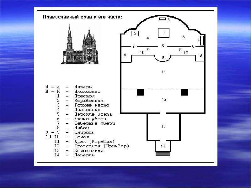 для план служб православной церкви в ольштыне разработки спортивной одежды