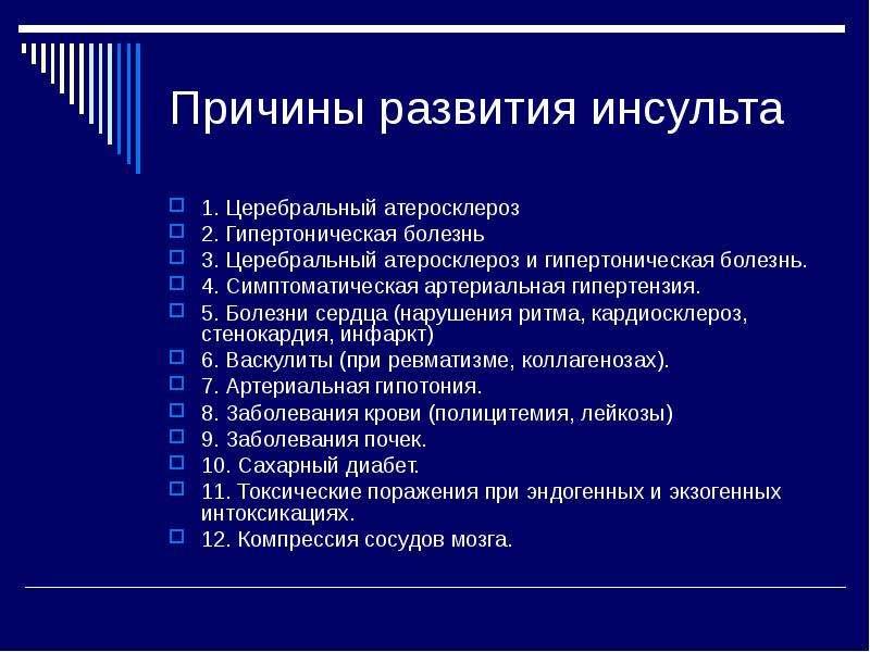 Гипертоническая болезнь симптомы и причины