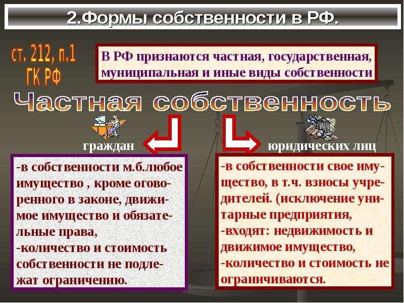 изображение Оформление частной собственности в россии хотел показать