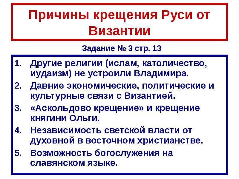 Причины крещения Руси от Византии Другие религии (ислам, католичество, иудаизм) не устроили Владимир