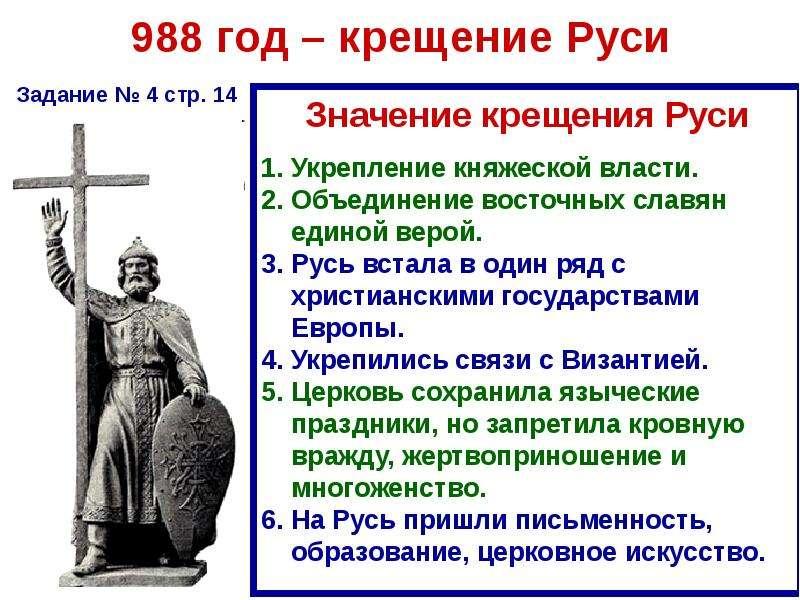 Значение крещения Руси Значение крещения Руси