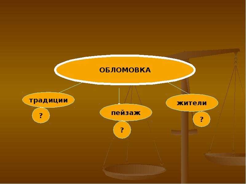 Филологические забавы на уроках, слайд 13