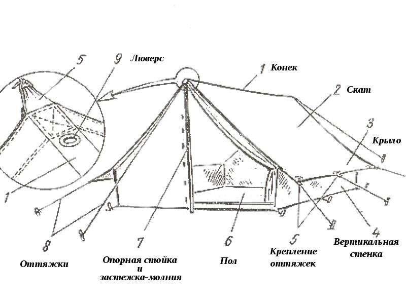 http://mypresentation.ru/documents/50deddd0dd571ed6406b281eb8b45192/img1.jpg