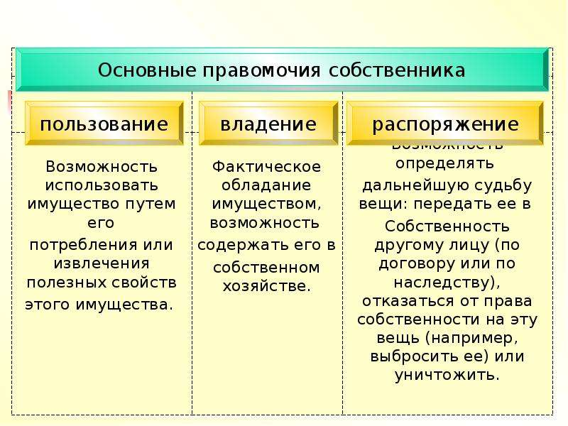 Экономическое содержание собственности, слайд 6