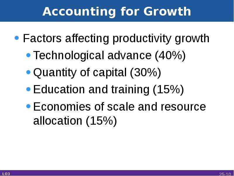 the different factors of economic growth and technological advances