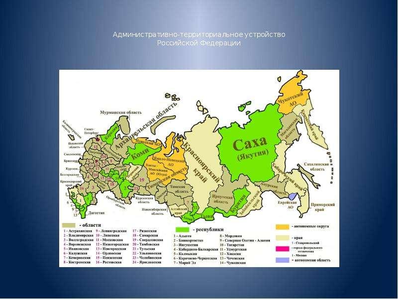 всех Административно территориальное устройство россии краям помещения