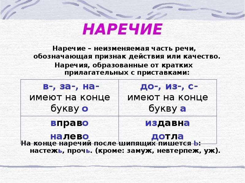 Видеоурок По Русскому Языку 2 Класс Формы Слова