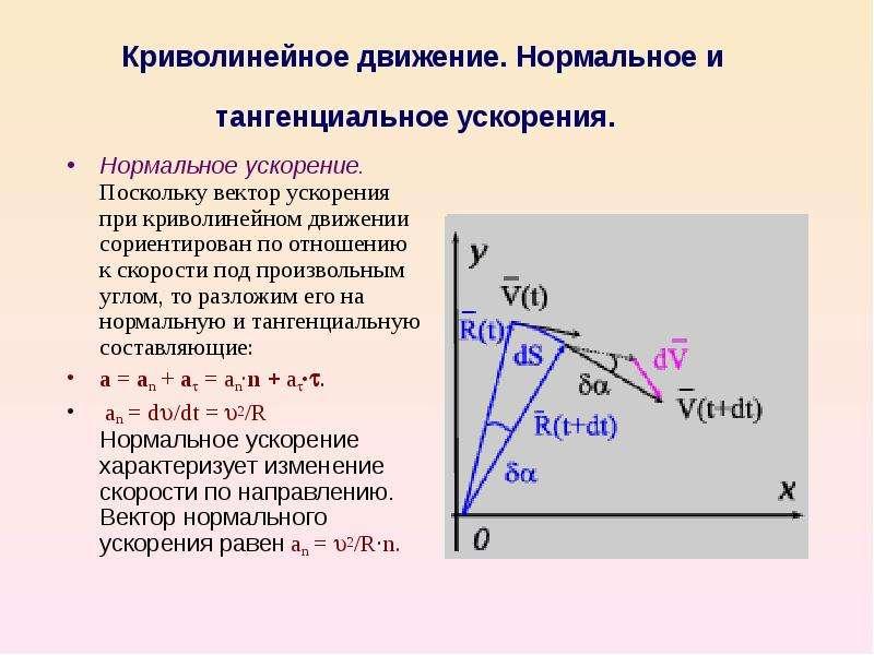 Отношение нормального ускорения к тангенциальному равно