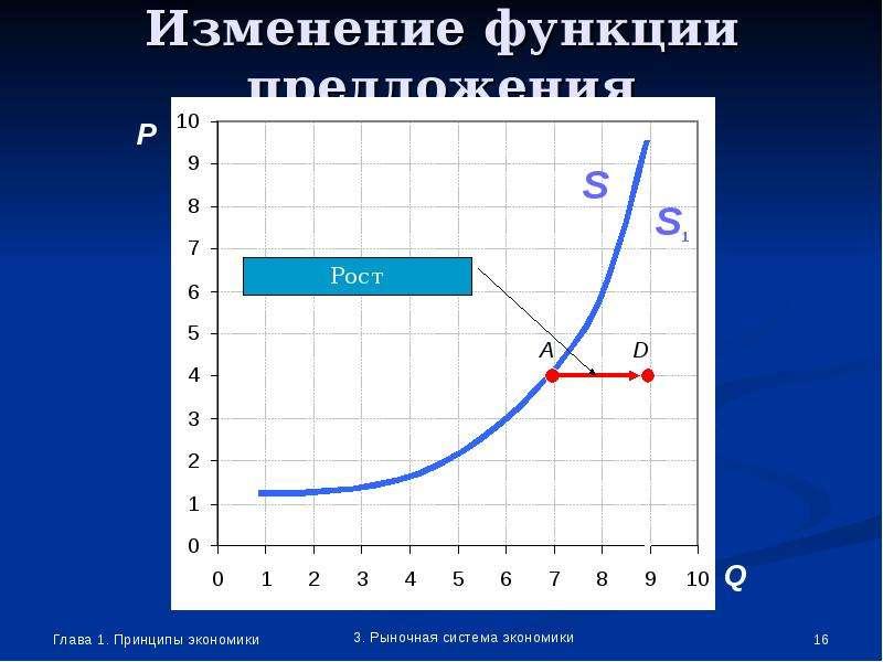 глаза говорят пост предложкния денег в экономике объявления (Каменск-Уральский)ТранспортЛегковые