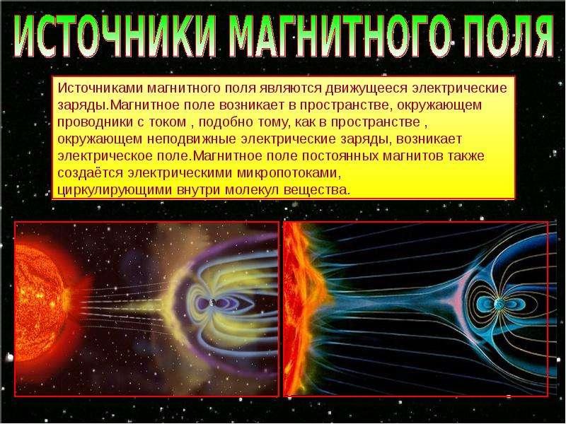 Магнитные материалы и их характеристики
