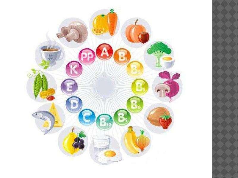 Что такое витамины и зачем они нужны, слайд 2