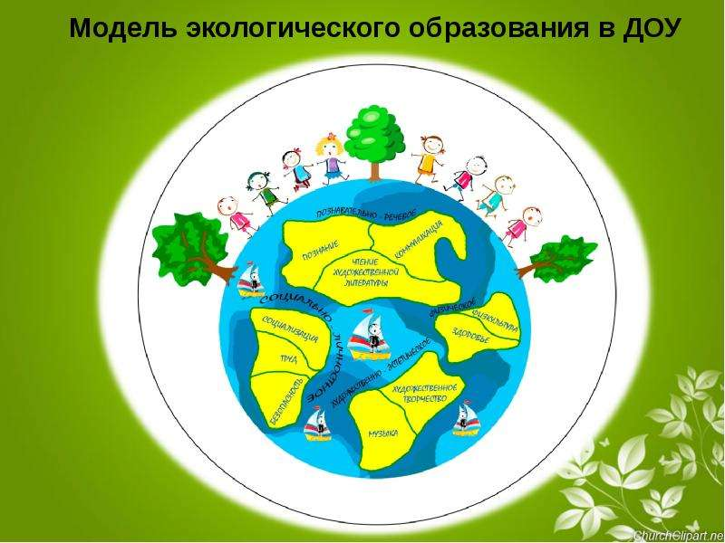 Экология в доу картинки