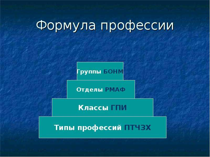 Формула профессии