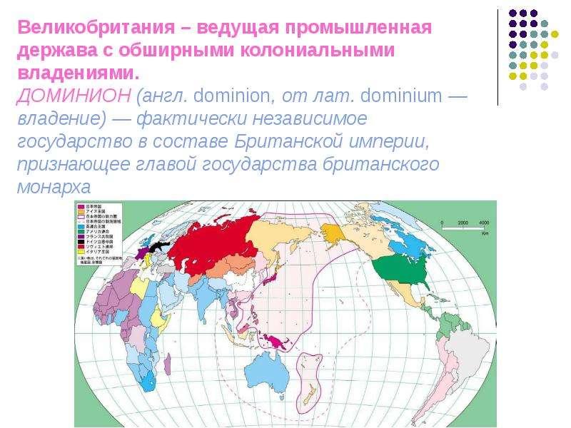 все европейские страны того времени:метрополии колонии доминионы независимые большинстве своем