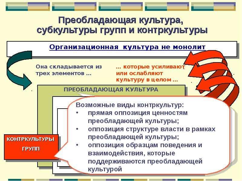 read Encyclopaedia of