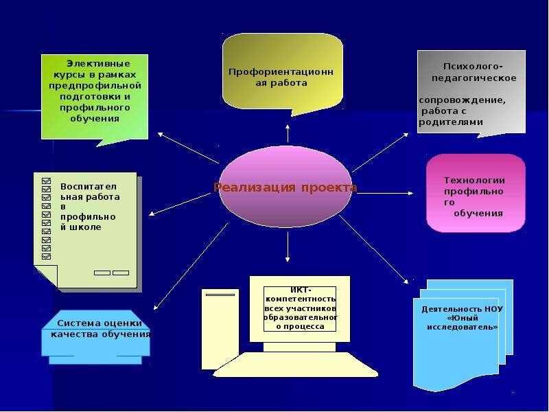 организационно-методическое консультационное относительно новые направления : научное обеспечение развития системы