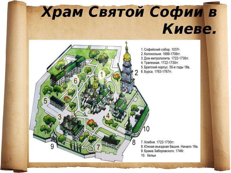 Где находятся собор святой софии