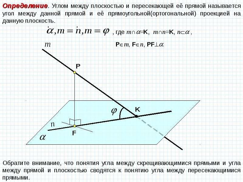 Угол через ортогонадьную проекцию