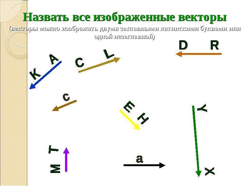 Назвать все изображенные векторы (векторы можно изображать двумя заглавными латинскими буквами или о