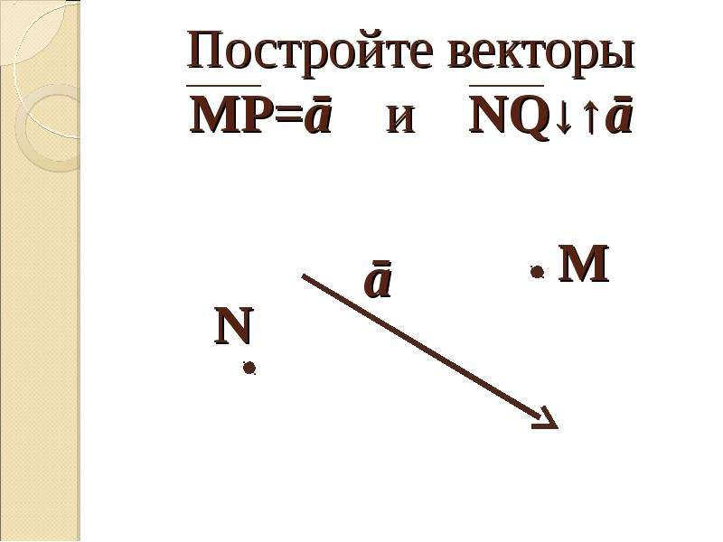 Постройте векторы МР=ā и NQ↓↑ā