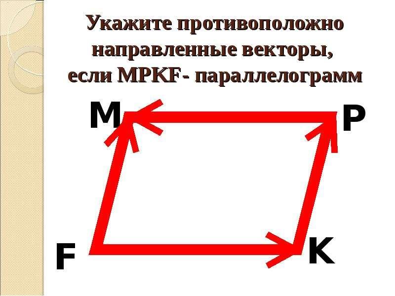 Укажите противоположно направленные векторы, если MPKF- параллелограмм