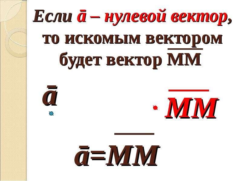 Если ā – нулевой вектор, то искомым вектором будет вектор ММ