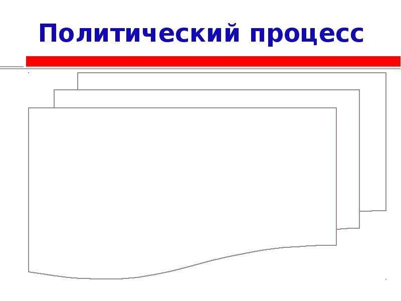 Класса гражданина в участие жизни политической 10 презентацию для