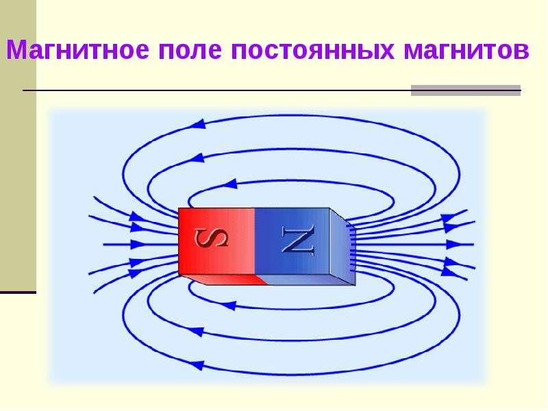 получить узконаправленное магнитное поле постоянного магнита