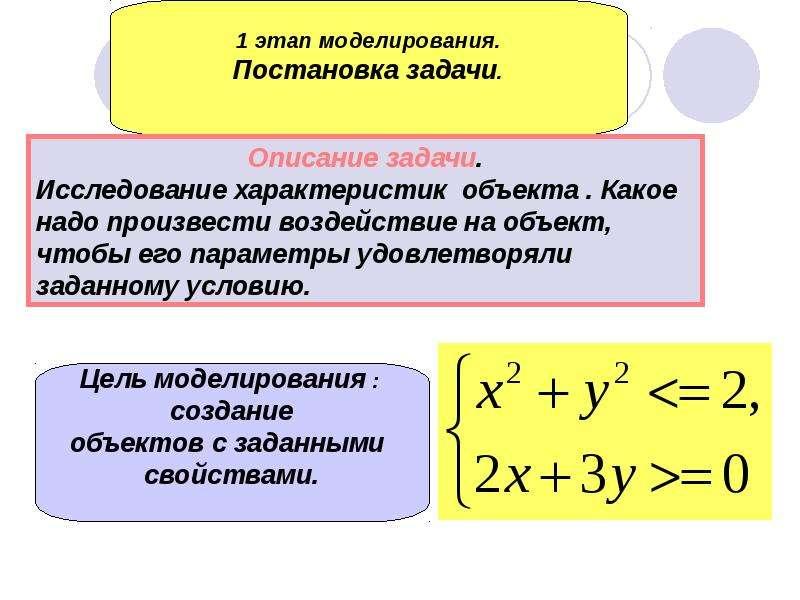 Сформировать восприятие, что современным инструментом для информационного моделирования является компьютер и показать преимуще, слайд 3