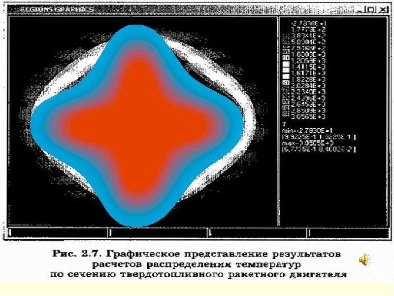 Сформировать восприятие, что современным инструментом для информационного моделирования является компьютер и показать преимуще, слайд 9