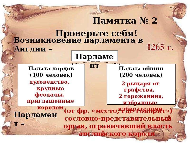Тема урока: «Англия: от норманнского завоевания до парламента», слайд 22