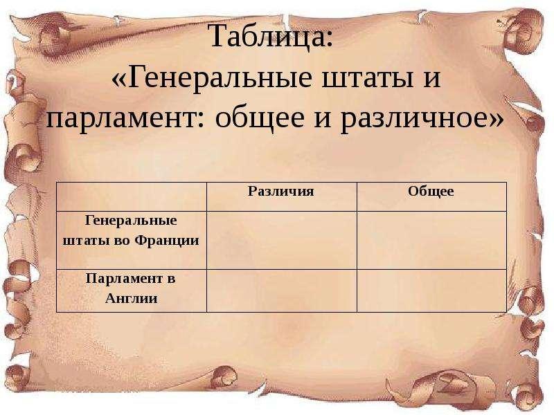 Таблица: «Генеральные штаты и парламент: общее и различное»