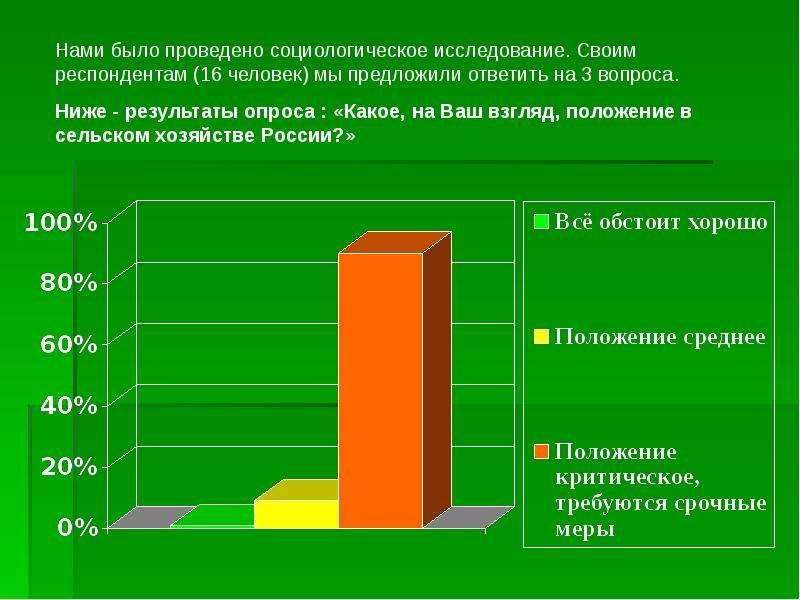Аграрная реформа в России, проблемы и пути их решения., слайд 20