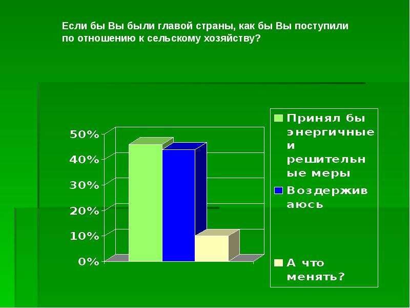 Аграрная реформа в России, проблемы и пути их решения., слайд 21