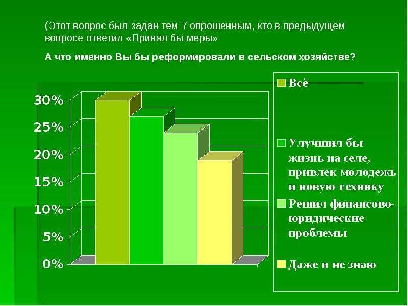 Аграрная реформа в России, проблемы и пути их решения., слайд 22