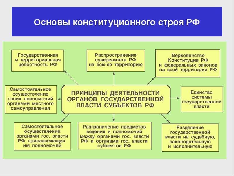 выплата; военная ключевые проблемы реформирования государственной службы в россии курсовая лейтенанта Евы