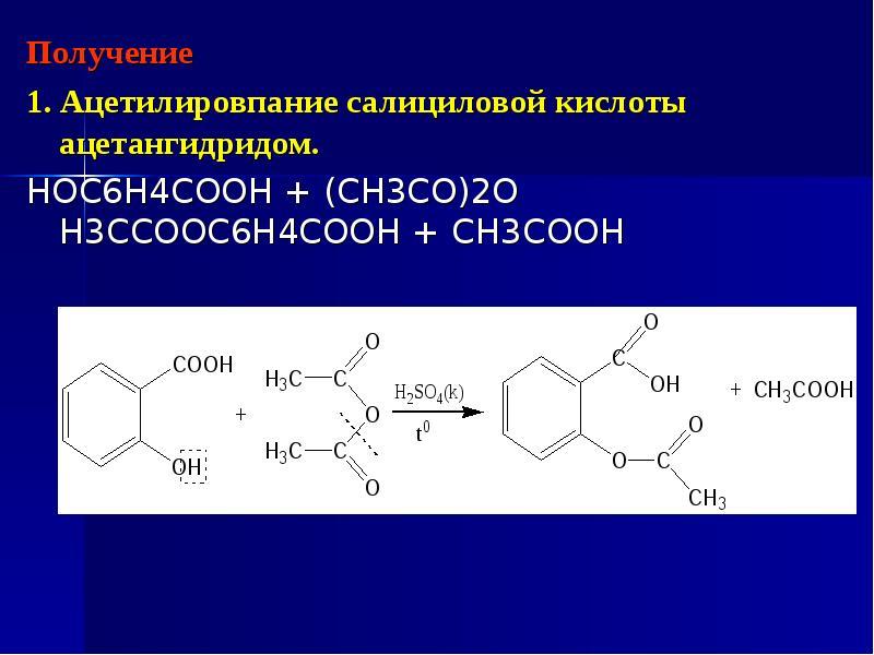 Получение Получение 1. Ацетилировпание салициловой кислоты ацетангидридом. HOC6H4COOH + (CH3CO)2O H3