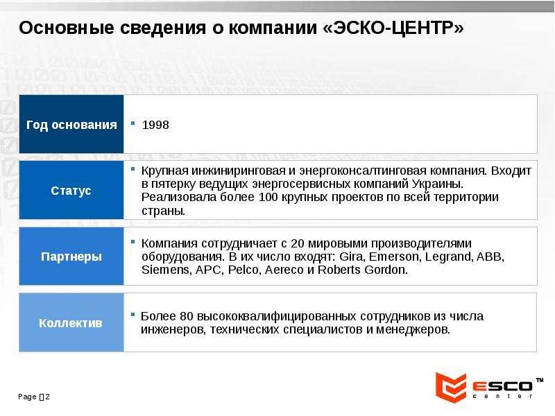 Основные сведения о компании «ЭСКО-ЦЕНТР»
