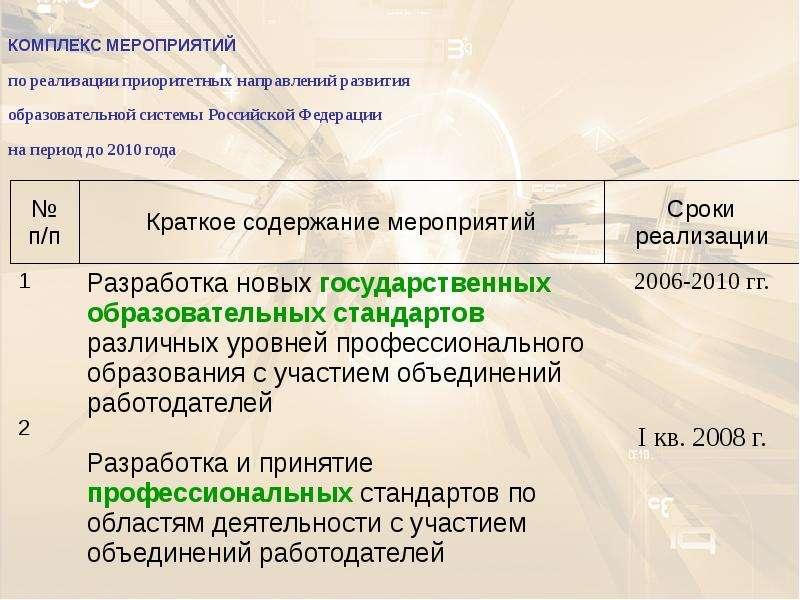 болонская декларация в россии документ