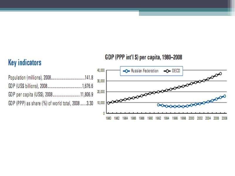 Истоки и особенности мирового финансового кризиса, слайд 26