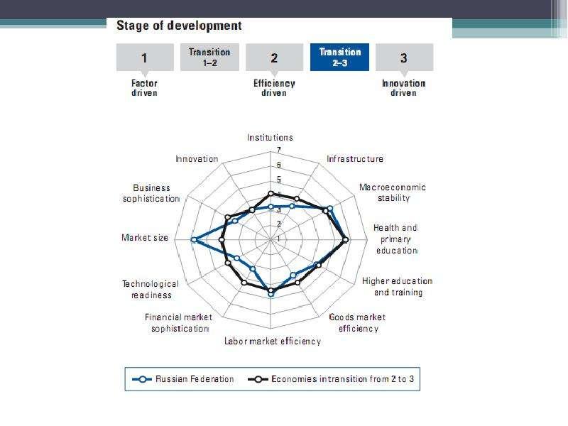 Истоки и особенности мирового финансового кризиса, слайд 27