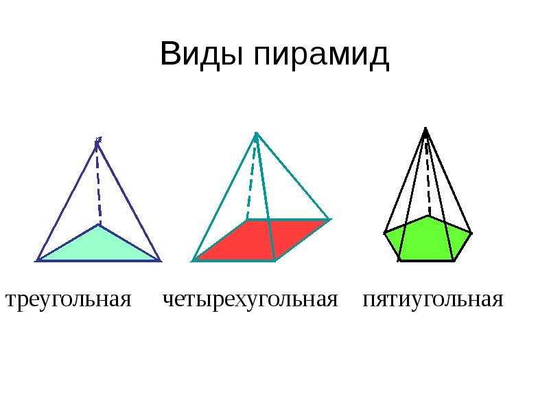 Рисунок треугольной пирамиды