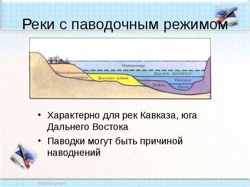 Питание и водный режим рек источники питания рек типы